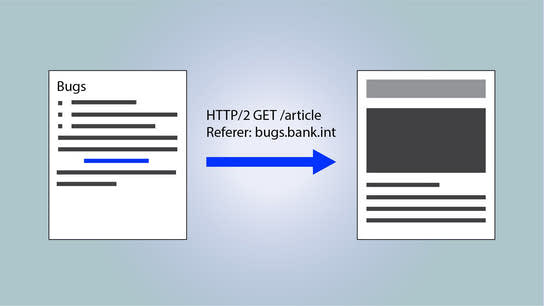 "Illustration showing two webpages. The first webpage is titled ""Bugs"" and contains some nondistinct text and a link. An arrow points from the first page to the second webpage. The arrow is labeled ""HTTP GET. Referer: bugs.bank.int."" The second page has a nondistinct headline, hero image, and body text."