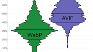 An unlabled cut-out of a violin graph comparing WebP and AVIF images by file size.