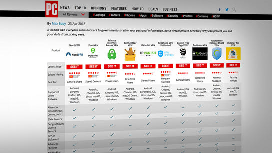 A screenshot of a PCMag article showing a comparison table of different VPN services.
