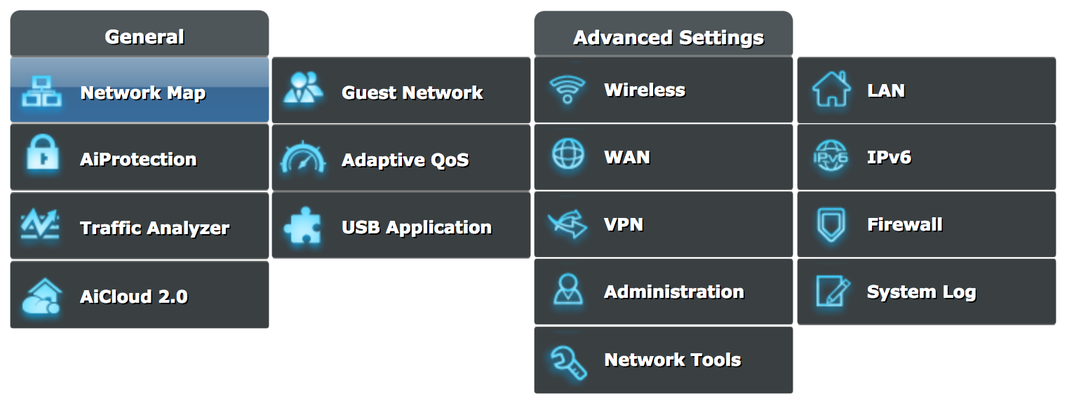 Review: ASUSWRT router firmware | Ctrl blog